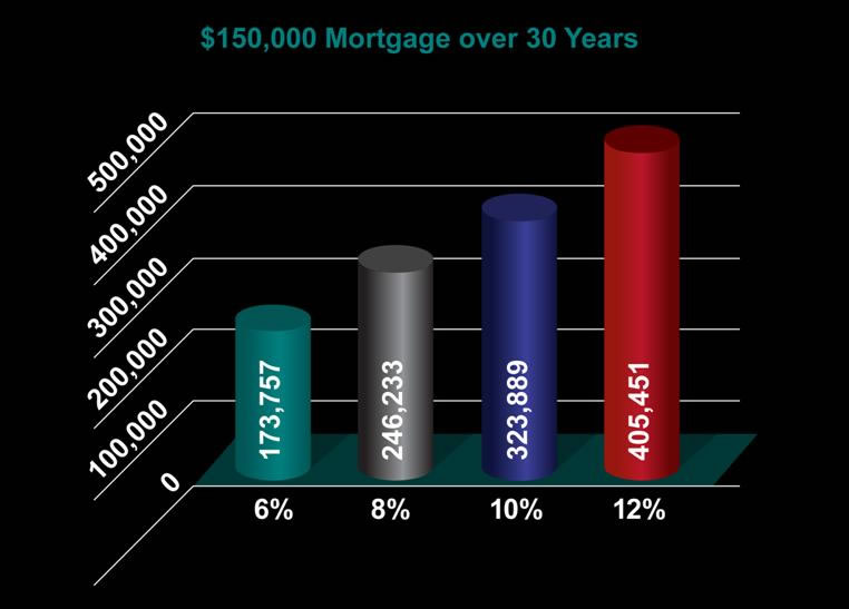 CS Mortgage